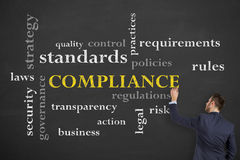 Business Compliance on Chalkboard royalty free stock photo