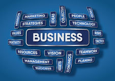 Business components. An illustration of business components made of words on a blue background Royalty Free Stock Photos