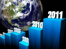 Business Concept 2011. Chart of the global gains in 2011, North America in the background Royalty Free Stock Photos