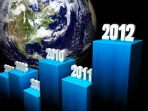 Business Concept 2012. Chart of the global gains in 2012, North America in the background Stock Image