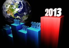 Business Concept 2013 - North America. Chart of the global gains in 2013, North America in the background Stock Photos