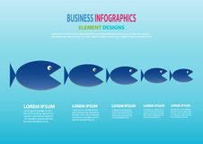 Business concept of Big Fish chasing Small fish. As big company chasing small company. illustration, Vector, EP10 royalty free illustration