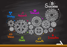 Business Concept on Black Blackboard Royalty Free Stock Image