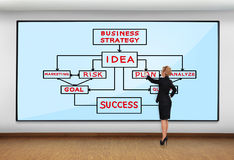 Business concept. Businesswoman in office pointing to big plasma with business concept Stock Image