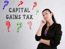 Business concept about CAPITAL GAINS TAX question marks with inscription on the gray wall