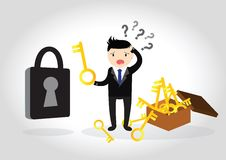Business Concept. Business are confused to find the key to open the lock Royalty Free Stock Photo