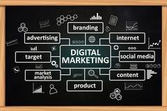 Digital Marketing Business Concept stock illustration