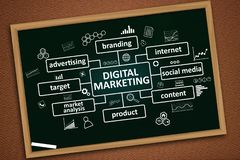 Digital Marketing Business Concept royalty free stock images