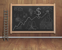 Business concept doodles drawn on black chalkboard with wooden s Stock Photography