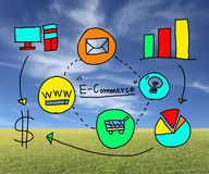 Business concept E-Commerce in hand drawing idea. Stock Photo