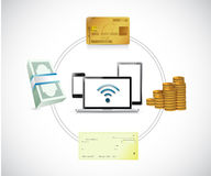 Business concept and electronics. Royalty Free Stock Photos