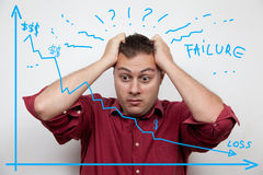 Business concept: failure and loss. Business man being devastated by profit loss and failure Royalty Free Stock Images