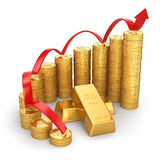 Business concept. Grow in the gold price. Stock Photo