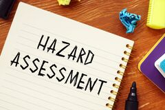Business concept about HAZARD ASSESSMENT question marks with inscription on the sheet