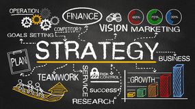 business concept images more my portfolio startegy Стоковое Изображение RF