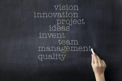 business concept images more my portfolio startegy Стоковые Фотографии RF