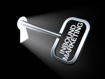 Business concept: Inbound Marketing on key Stock Images