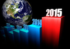 Business Concept 2015 - North America. Chart of the global gains in 2015. North America in the background. 3d render. Elements of this image furnished by NASA Stock Photography