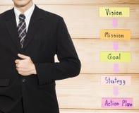 Business Concept 53 Stock Photos