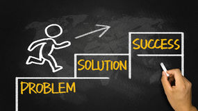 Business concept:problem solution success. On blackboard Royalty Free Stock Photo