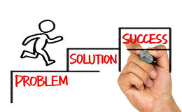 Business concept:problem solution success Stock Photo