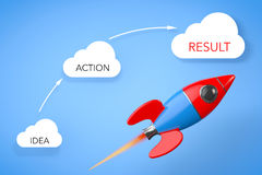 Business Concept. Rocket near Clouds with Idea, Action and Resul. T Signs on a blue background. 3d Rendering Royalty Free Stock Images