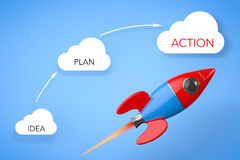Business Concept. Rocket near Clouds with Idea, Plan and Action. Signs on a blue background. 3d Rendering Stock Photo