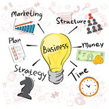 Business Concept Strategy Marketing Plan Doodle Hand Draw Sketch Background Royalty Free Stock Images