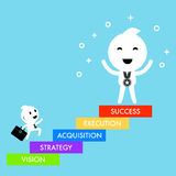 Business concept success strategy character design Stock Photos
