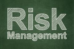 Business concept: Risk Management on chalkboard background. Business concept: text Risk Management on Green chalkboard background Stock Photography
