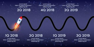 Business concept of timeline roadmap. Task execution plan in road map style. Wave path with rocket and points. Infographic for investors. Vector Illustration stock illustration
