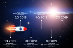 Business concept of timeline roadmap. Business concept of timeline roadmap in space. Task execution plan in road map style. Wave path with rocket and stars royalty free illustration