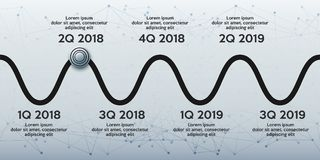Business concept of timeline roadmap. Task execution plan in road map style. Wave path with points. Infographic for investors. Vector Illustration royalty free illustration