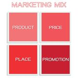 Marketing Mix Strategy or 4Ps Model Chart. Business Concepts, Illustration of Marketing Mix or 4Ps Model for Management Strategy Chart. A Foundation Concept in vector illustration