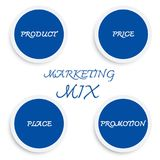 Marketing Mix Strategy or 4Ps Model Chart. Business Concepts, Illustration of Marketing Mix or 4Ps Model for Management Strategy Diagram in Blue Colors. A stock illustration
