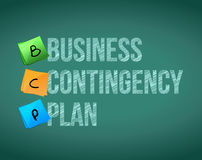 Business contingency plan and post. On a blackboard Stock Image