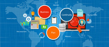 Business continuity plan management strategy assesment Royalty Free Stock Photo