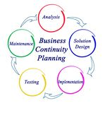 Business Continuity Planning. Components of Business Continuity Planning royalty free stock photography