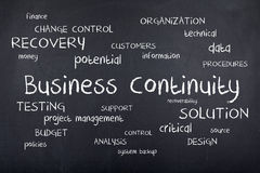 Business Continuity. Word cloud concept Royalty Free Stock Photo