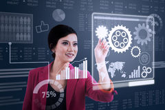 Business Controlling System Royalty Free Stock Photo