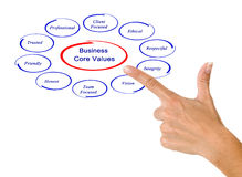 Business core values Stock Image