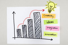 Business Creativity Ideas Innovation Concept. Creativity ideas imagination innovation diagram Royalty Free Stock Photography