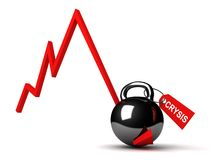 Business crisis red graph diagram with weight Royalty Free Stock Photography