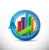 Business, cycle graph chart illustration Royalty Free Stock Photo