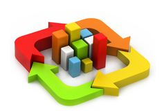 Business cycle Stock Images