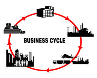 Business cycle. On a white blackground Royalty Free Stock Images