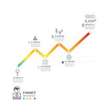 Business data process chart. Abstract elements of graph, diagram royalty free illustration