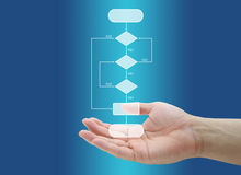Business decision analyze. Blank decision tree diagram in hand for business analyze stock image
