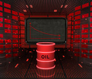 Business decrease or negative results of petroleum industry Stock Image