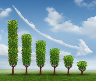 Business Decrease. And profit reduction as a group of fruit trees as a financial graph declining in size due to loss with a cloud shaped arrow pointing down as Royalty Free Stock Photography